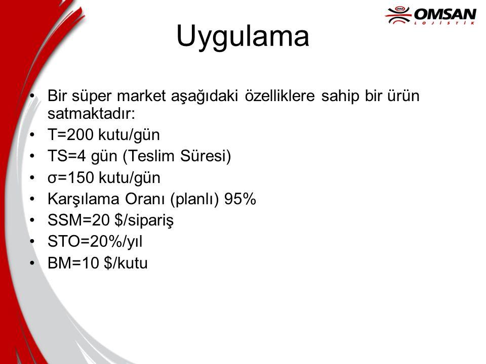 Uygulama Bir süper market aşağıdaki özelliklere sahip bir ürün satmaktadır: T=200 kutu/gün. TS=4 gün (Teslim Süresi)