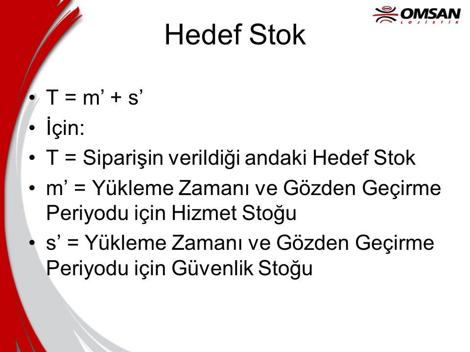 Hedef Stok T = m' + s' İçin: T = Siparişin verildiği andaki Hedef Stok