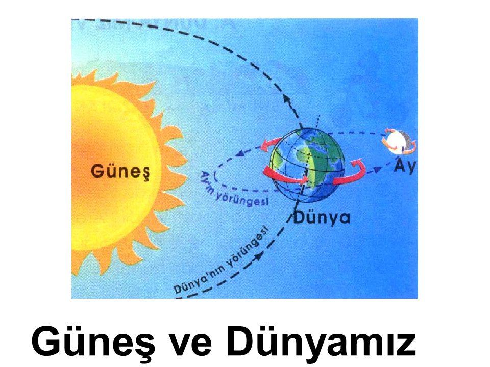 Güneş ve Dünyamız