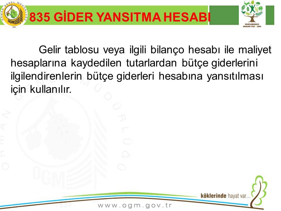 835 GİDER YANSITMA HESABI Kurumsal Kimlik. 16/12/2010.