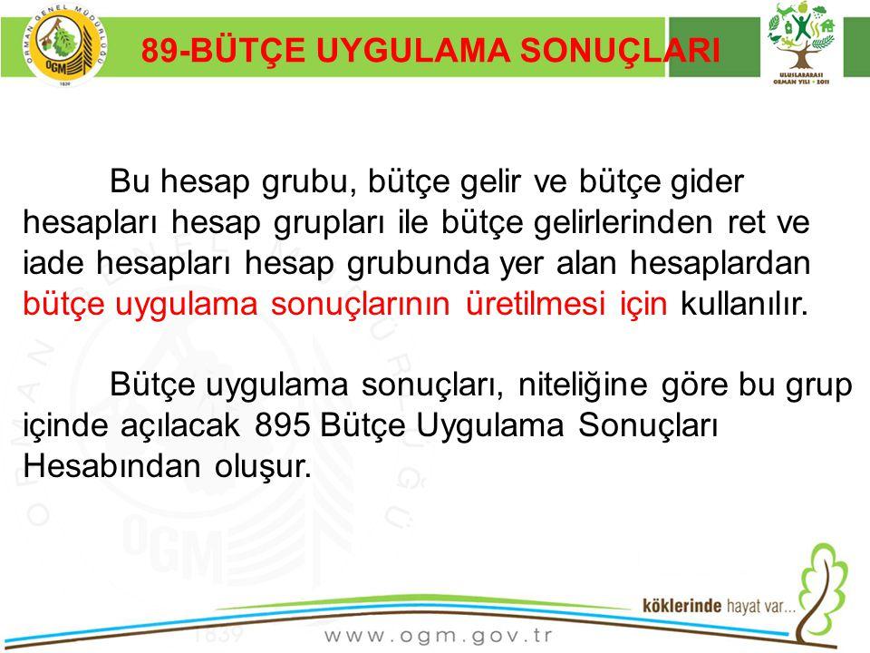 89-BÜTÇE UYGULAMA SONUÇLARI