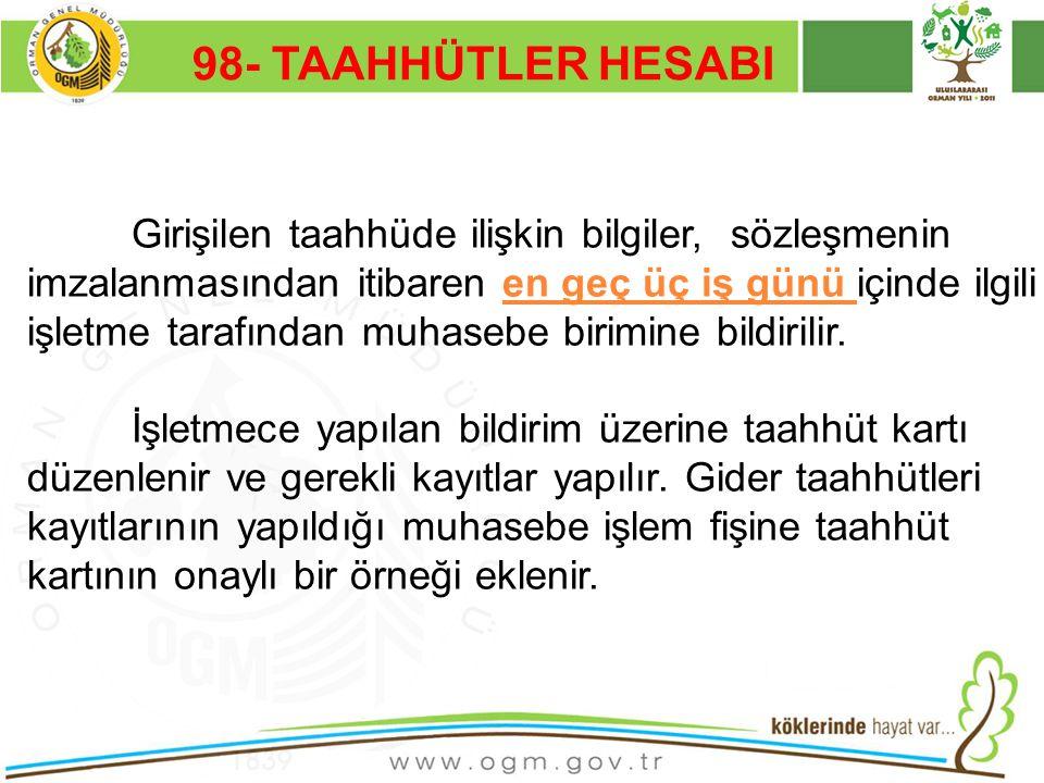 98- TAAHHÜTLER HESABI Kurumsal Kimlik. 16/12/2010.