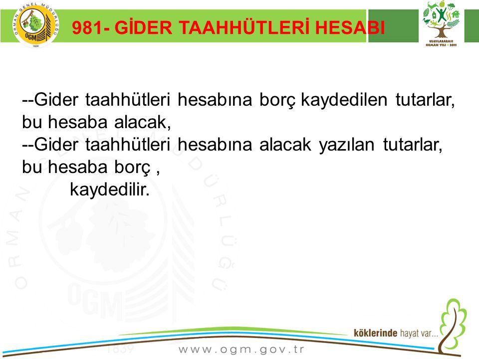 981- GİDER TAAHHÜTLERİ HESABI