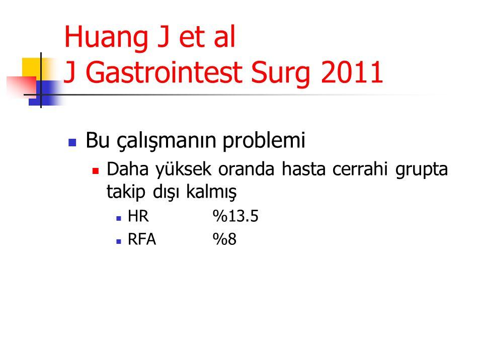 Huang J et al J Gastrointest Surg 2011