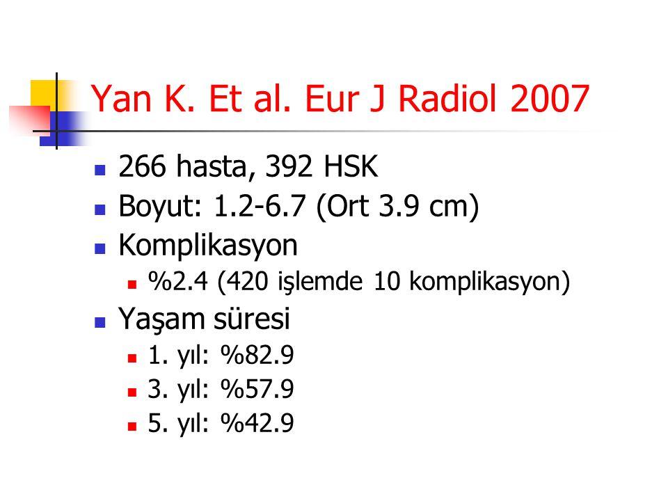 Yan K. Et al. Eur J Radiol 2007 266 hasta, 392 HSK