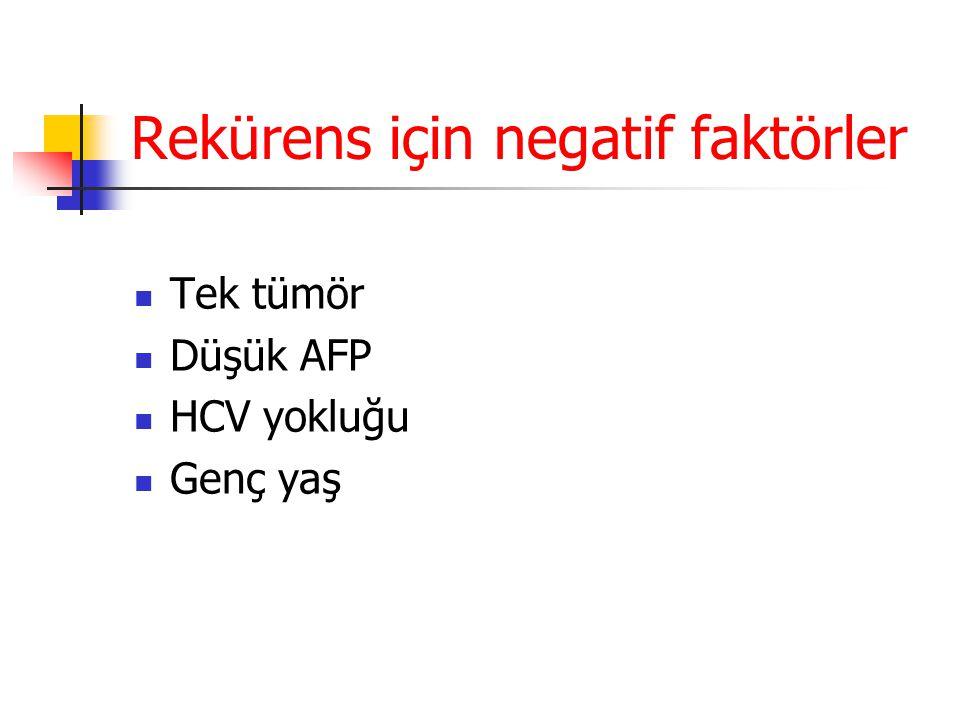 Rekürens için negatif faktörler