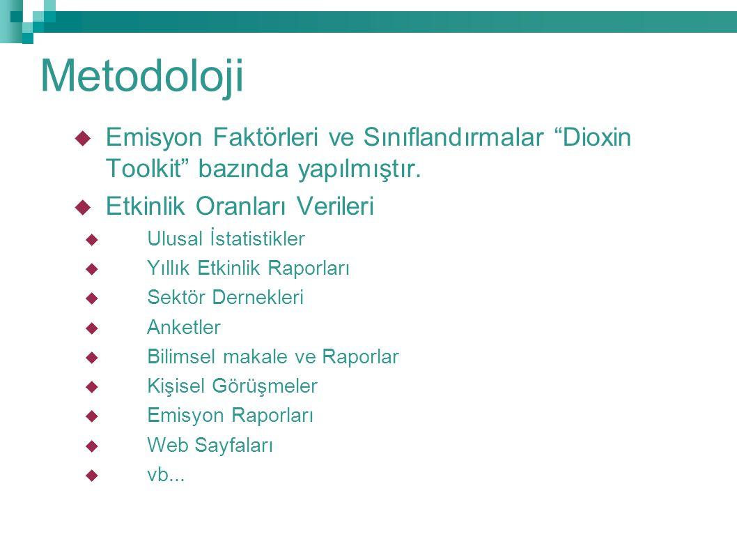 Metodoloji Emisyon Faktörleri ve Sınıflandırmalar Dioxin Toolkit bazında yapılmıştır. Etkinlik Oranları Verileri.