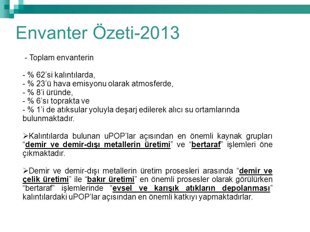 Envanter Özeti-2013 - Toplam envanterin - % 62'si kalıntılarda,