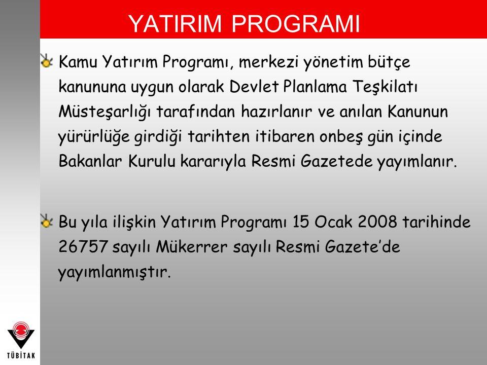 YATIRIM PROGRAMI