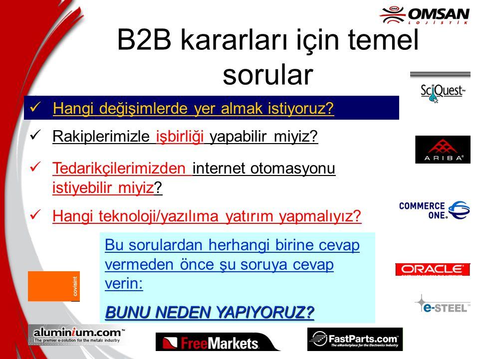 B2B kararları için temel sorular