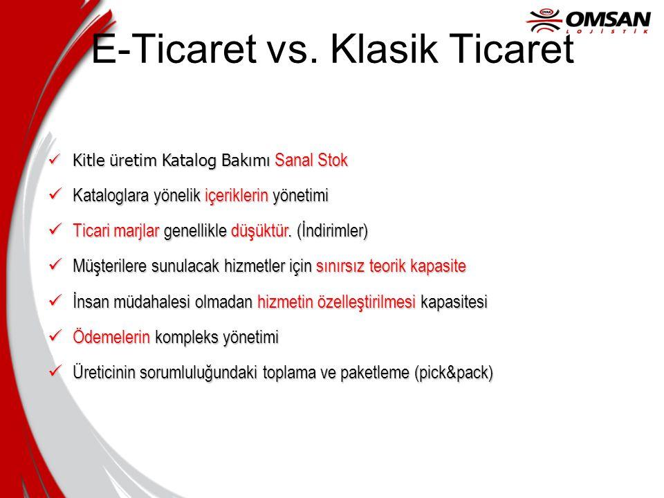 E-Ticaret vs. Klasik Ticaret