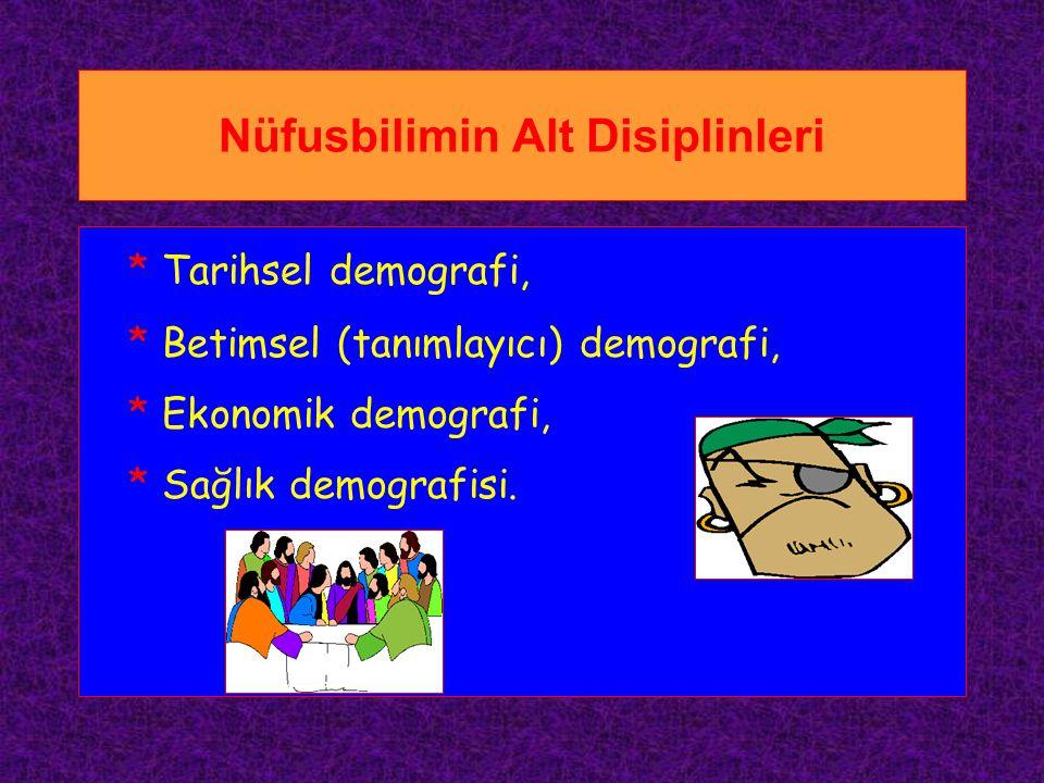 Nüfusbilimin Alt Disiplinleri