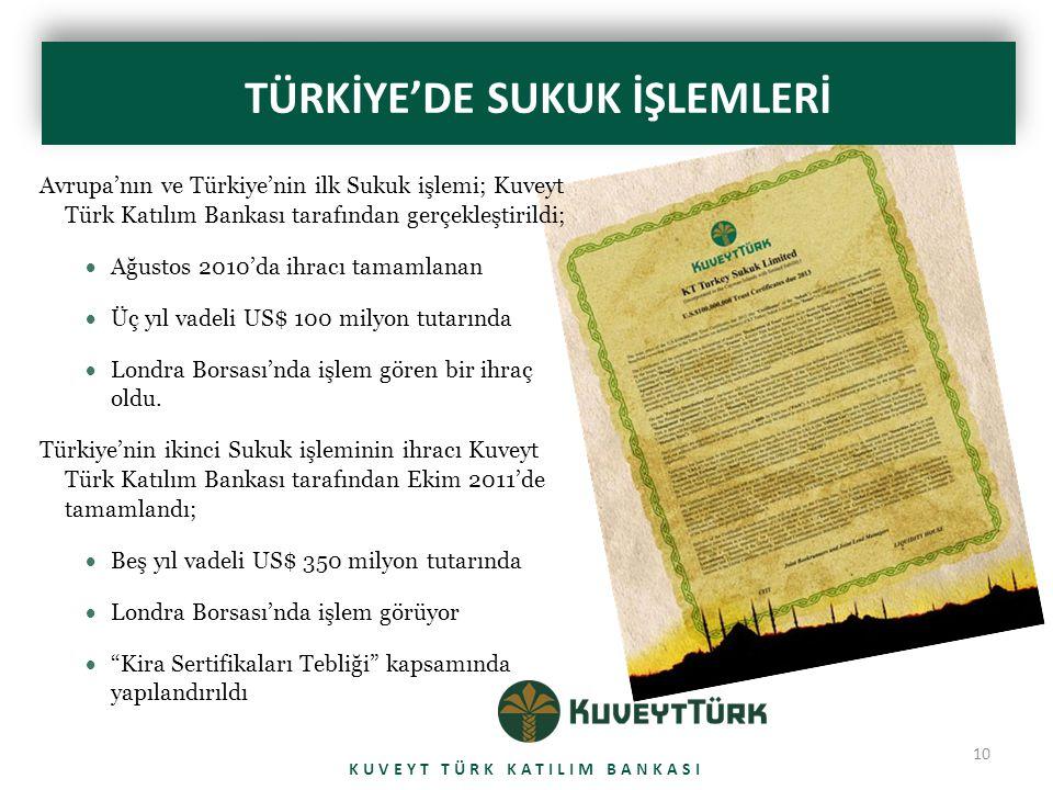 TÜRKİYE'DE SUKUK İŞLEMLERİ KUVEYT TÜRK KATILIM BANKASI