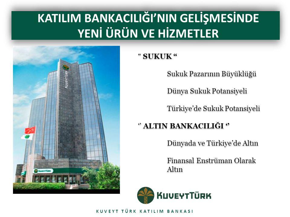 KATILIM BANKACILIĞI'NIN GELİŞMESİNDE KUVEYT TÜRK KATILIM BANKASI