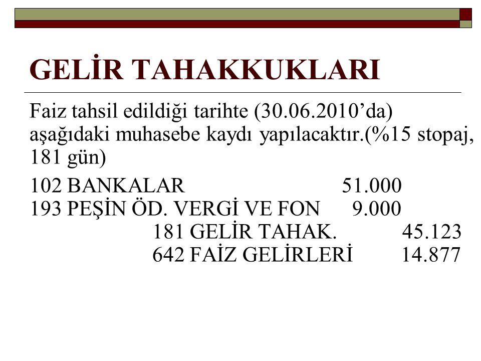 GELİR TAHAKKUKLARI Faiz tahsil edildiği tarihte (30.06.2010'da) aşağıdaki muhasebe kaydı yapılacaktır.(%15 stopaj, 181 gün)
