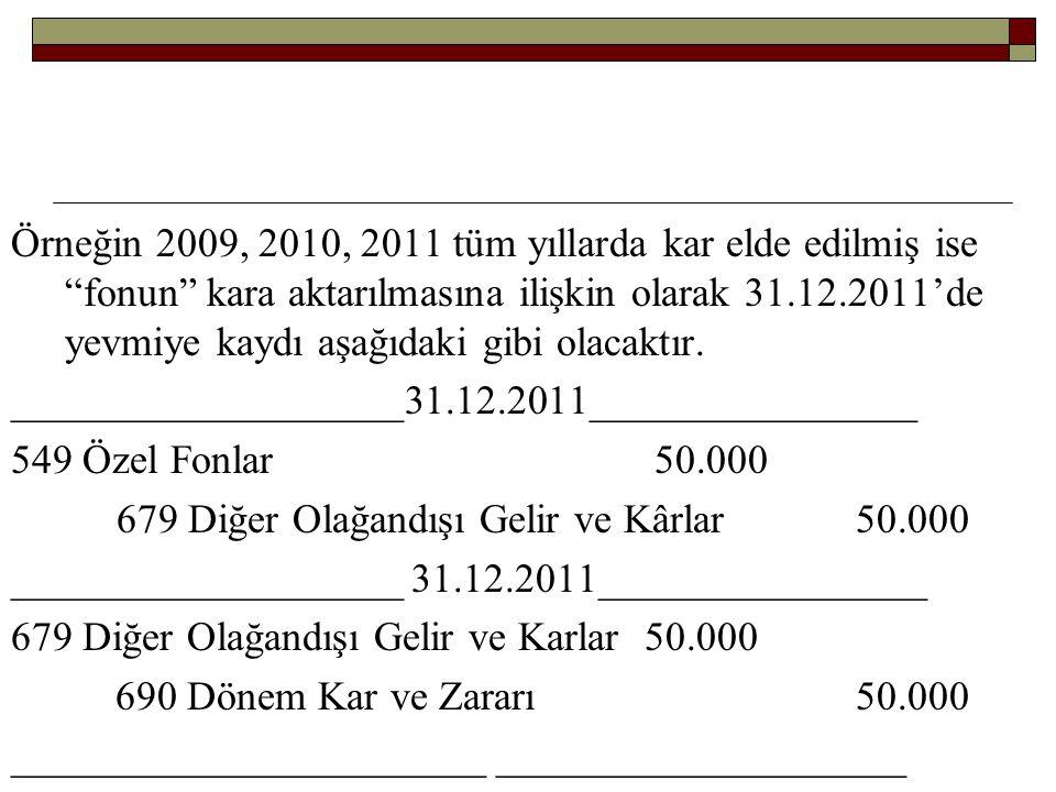 ___________________31.12.2011________________ 549 Özel Fonlar 50.000