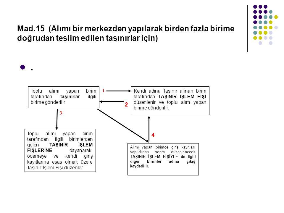 Mad.15 (Alımı bir merkezden yapılarak birden fazla birime doğrudan teslim edilen taşınırlar için)