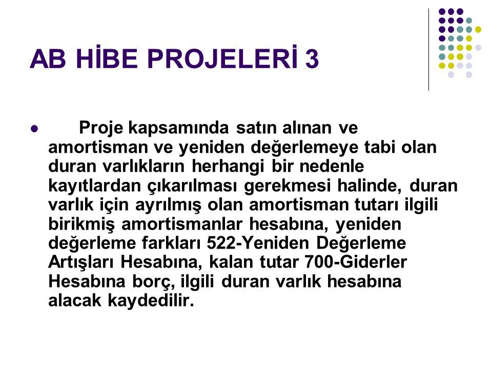AB HİBE PROJELERİ 3
