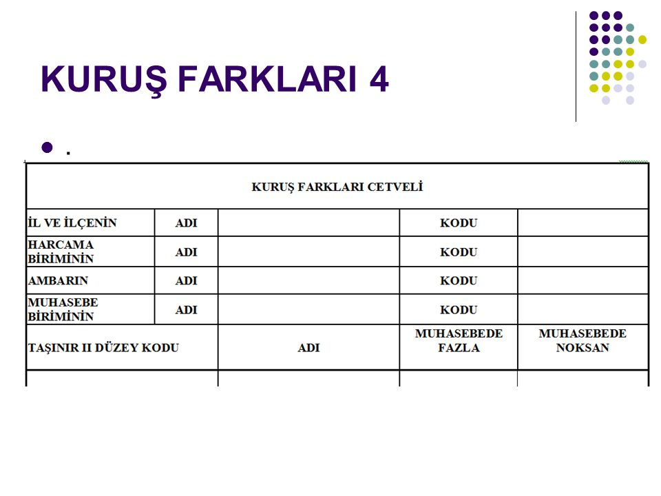 KURUŞ FARKLARI 4 .