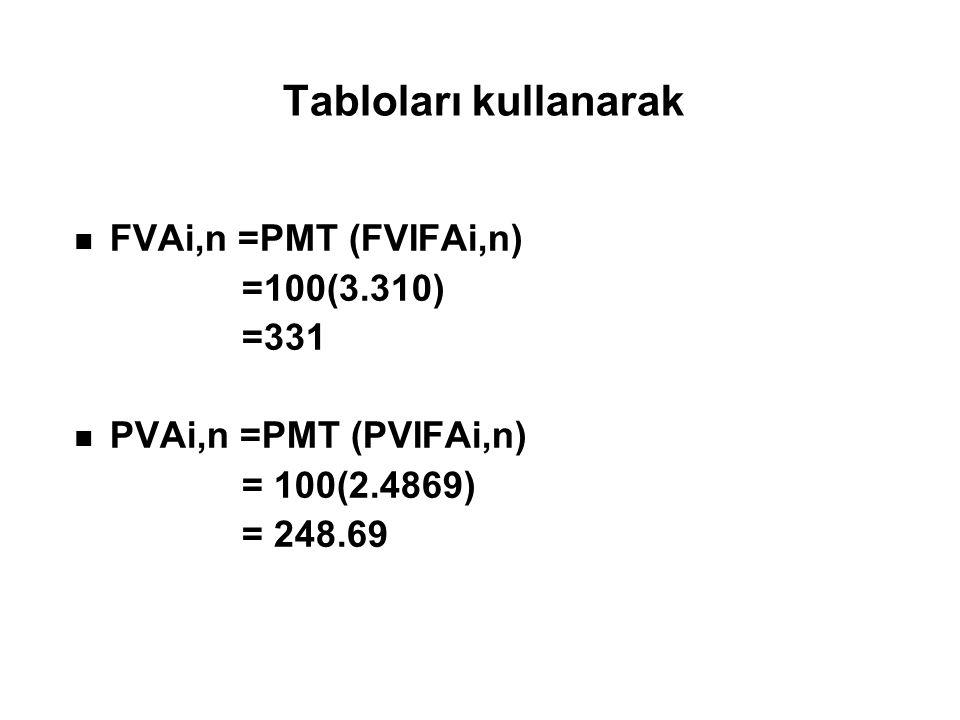 Tabloları kullanarak FVAi,n =PMT (FVIFAi,n) =100(3.310) =331