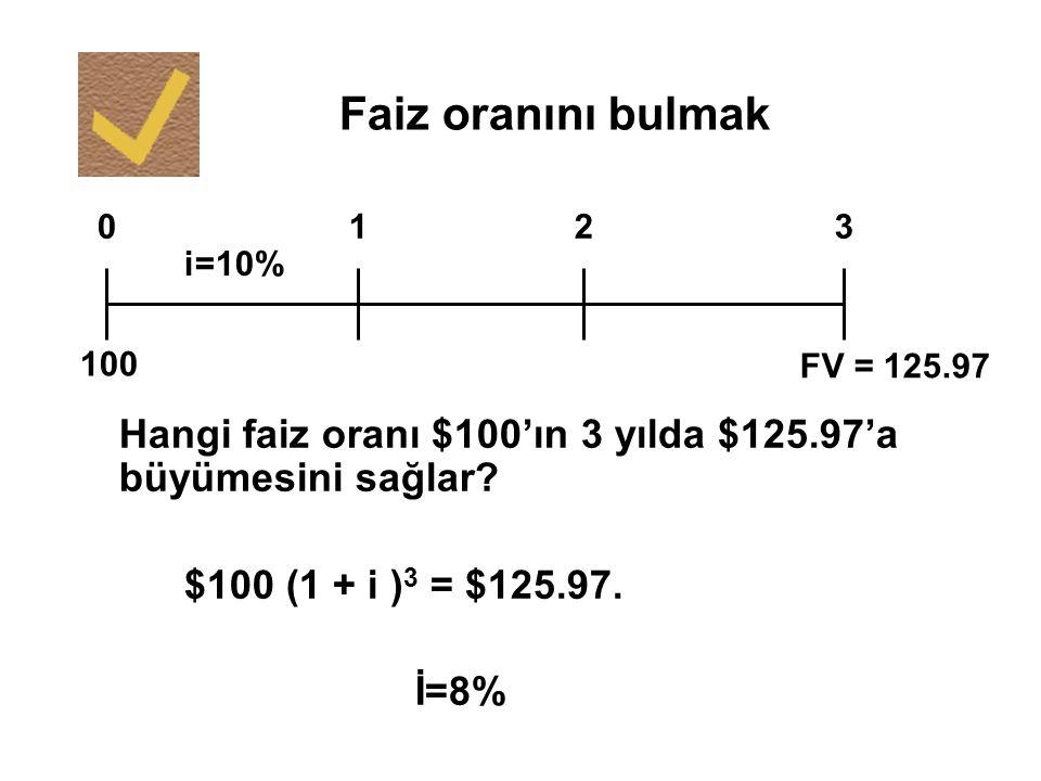 Faiz oranını bulmak FV = 125.97. 1. 2. 3. i=10% 100. Hangi faiz oranı $100'ın 3 yılda $125.97'a büyümesini sağlar