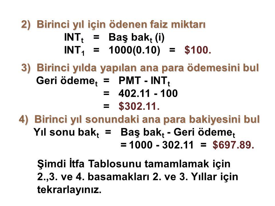 2) Birinci yıl için ödenen faiz miktarı. INTt. = Baş bakt (i). INT1