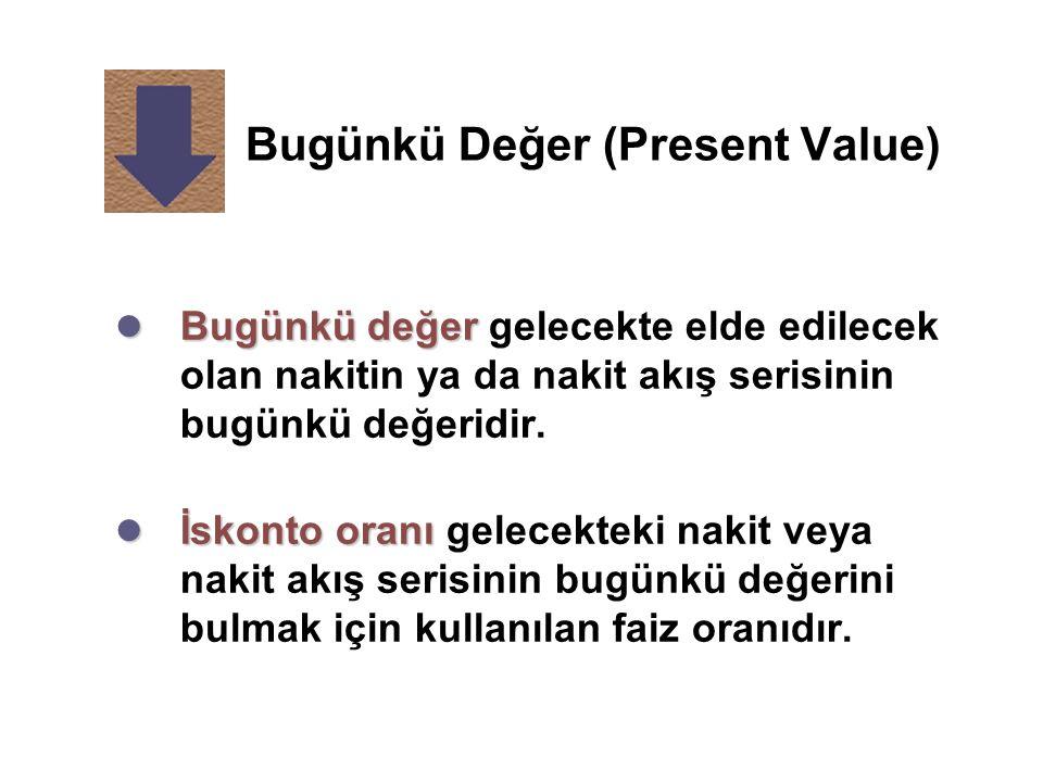 Bugünkü Değer (Present Value)
