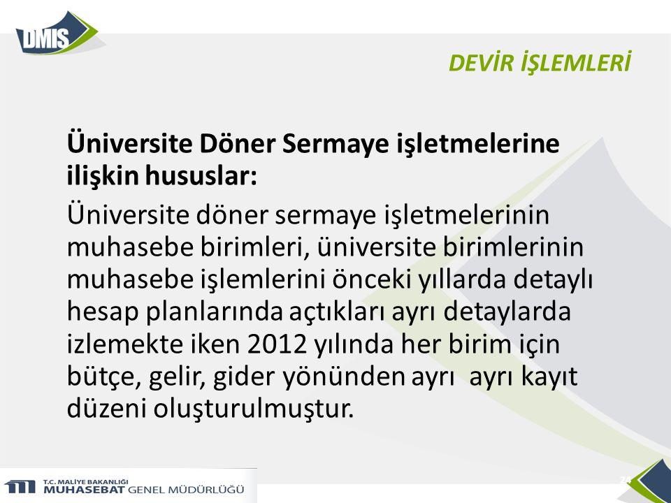 Üniversite Döner Sermaye işletmelerine ilişkin hususlar: