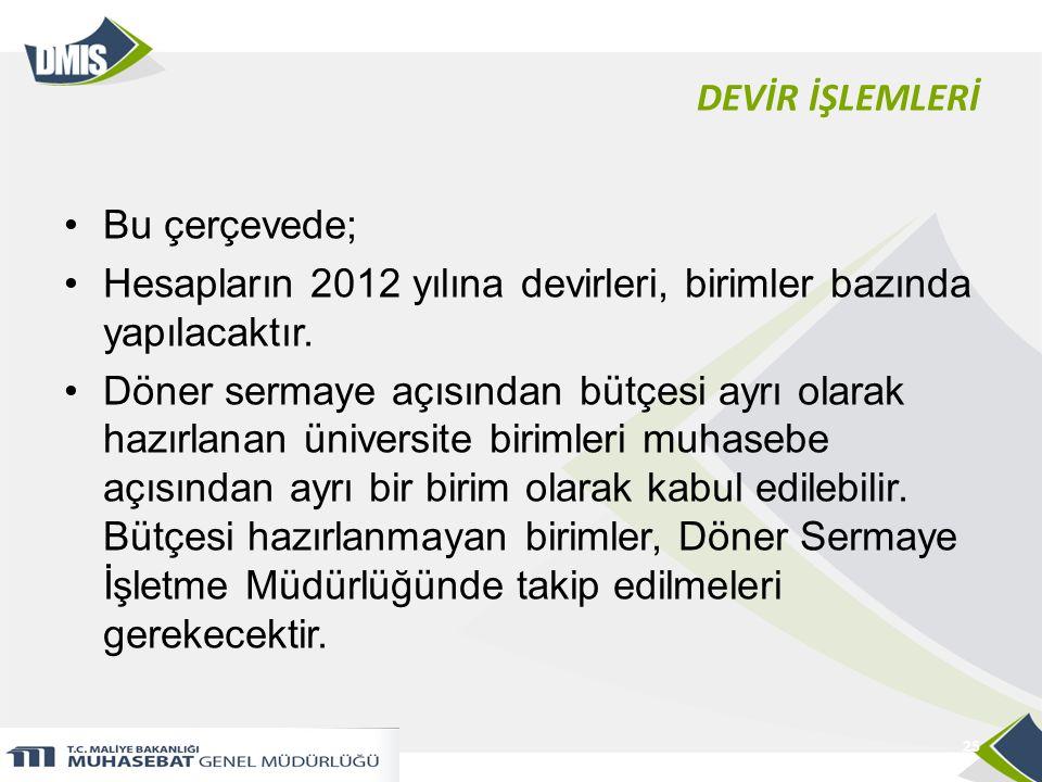 DEVİR İŞLEMLERİ Bu çerçevede; Hesapların 2012 yılına devirleri, birimler bazında yapılacaktır.