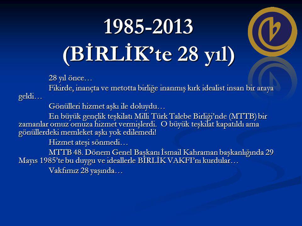 1985-2013 (BİRLİK'te 28 yıl) 28 yıl önce…