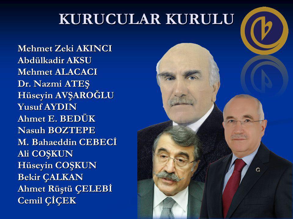 KURUCULAR KURULU Mehmet Zeki AKINCI Abdülkadir AKSU Mehmet ALACACI