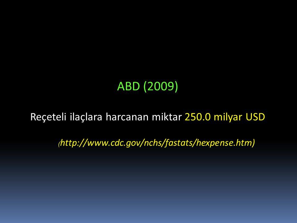 Reçeteli ilaçlara harcanan miktar 250.0 milyar USD