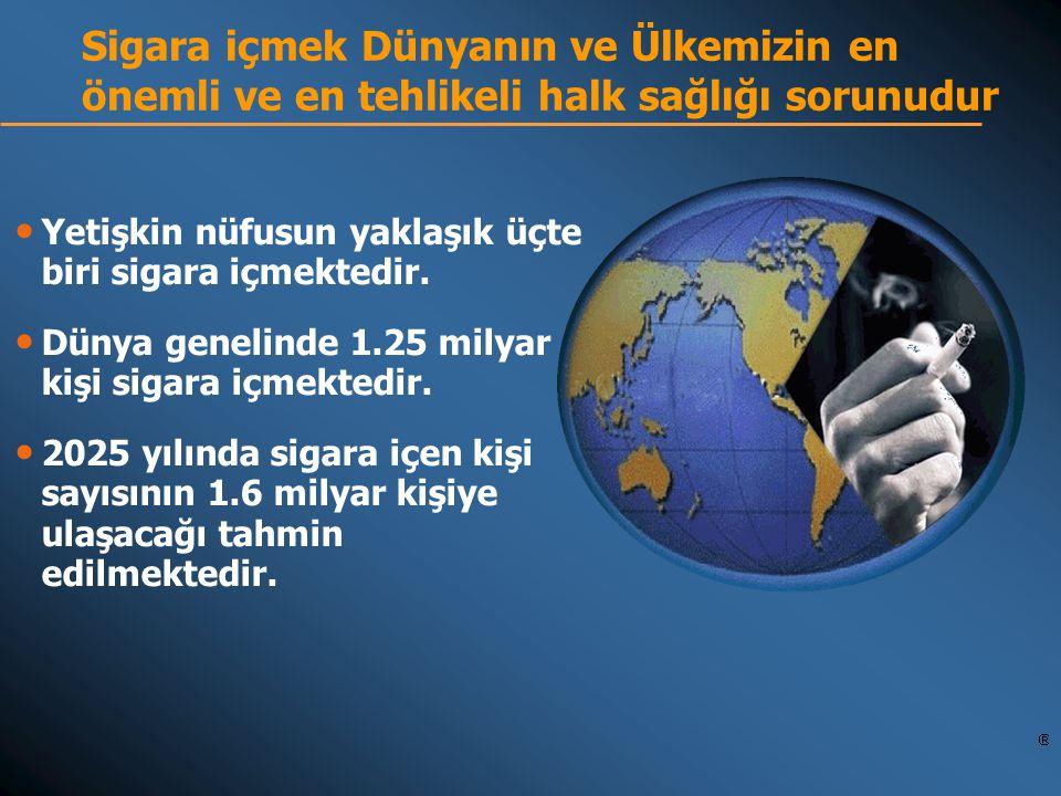 Sigara içmek Dünyanın ve Ülkemizin en önemli ve en tehlikeli halk sağlığı sorunudur