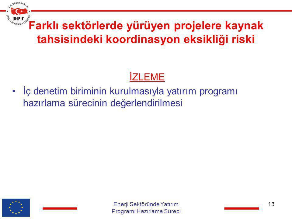 Enerji Sektöründe Yatırım Programı Hazırlama Süreci
