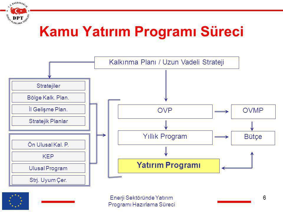 Kamu Yatırım Programı Süreci
