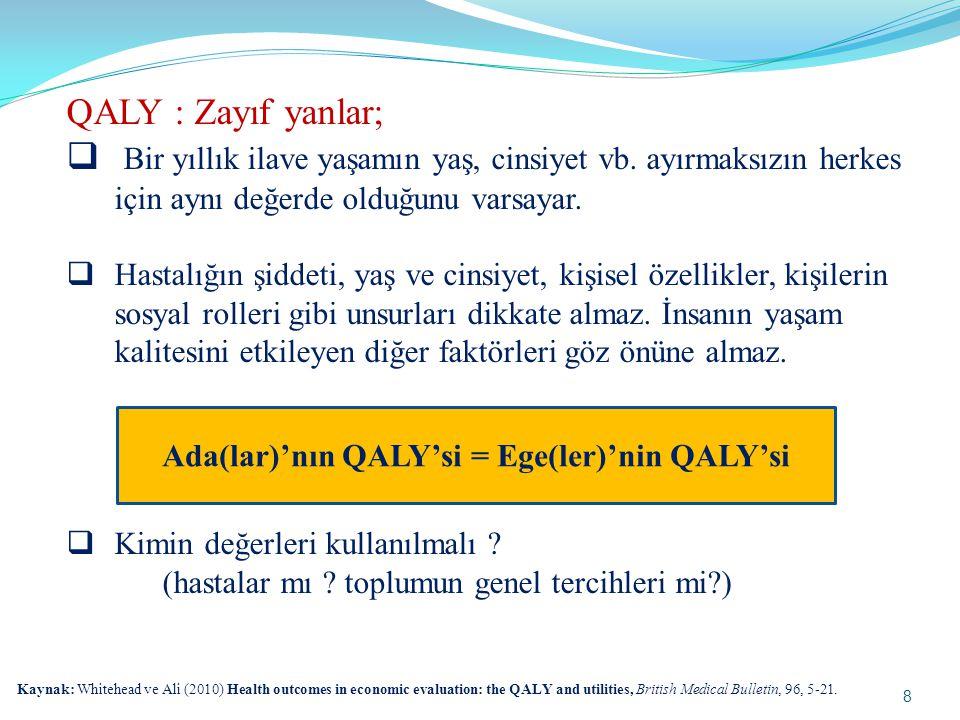 Ada(lar)'nın QALY'si = Ege(ler)'nin QALY'si