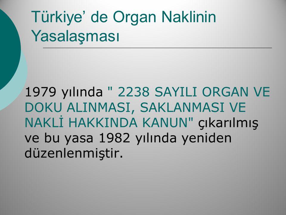 Türkiye' de Organ Naklinin Yasalaşması
