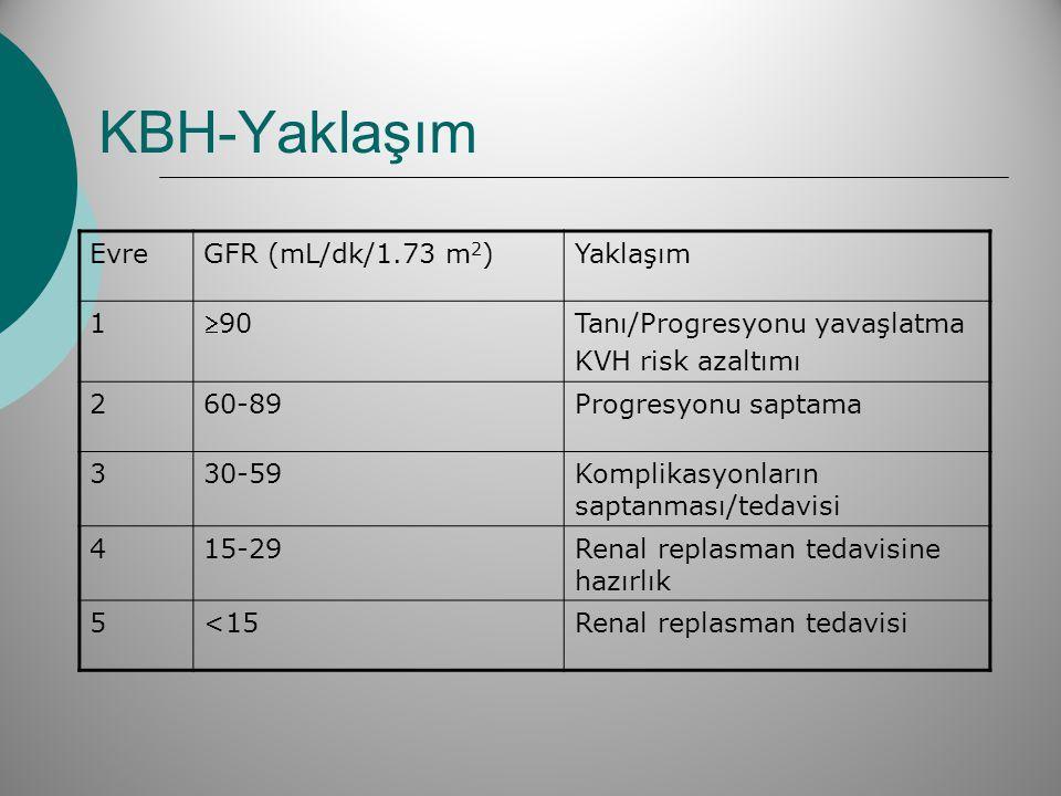 KBH-Yaklaşım Evre GFR (mL/dk/1.73 m2) Yaklaşım 1 90