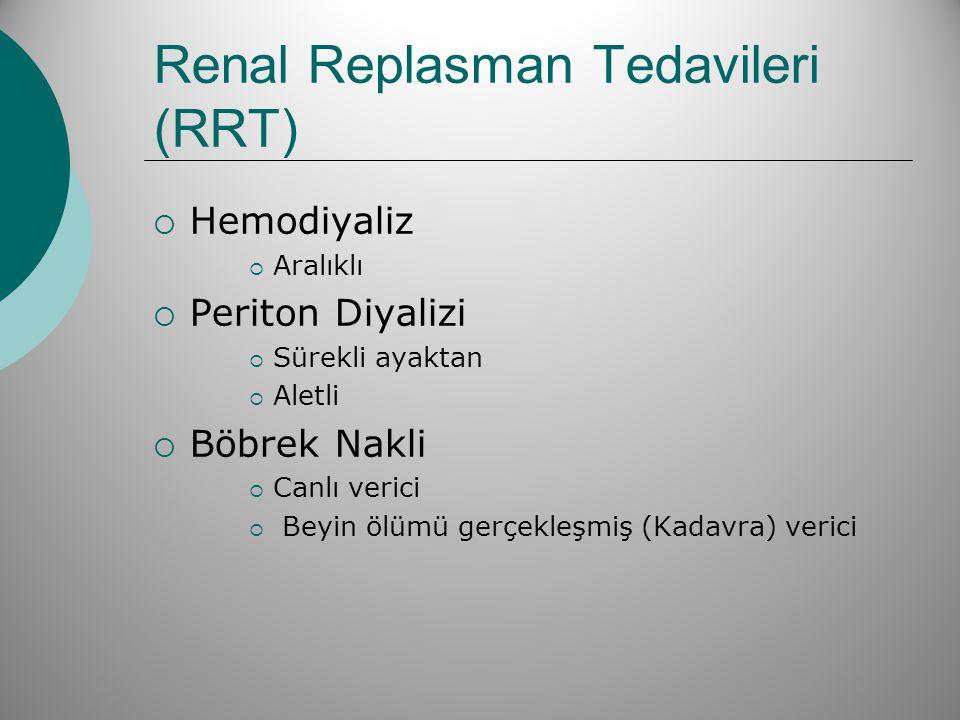 Renal Replasman Tedavileri (RRT)