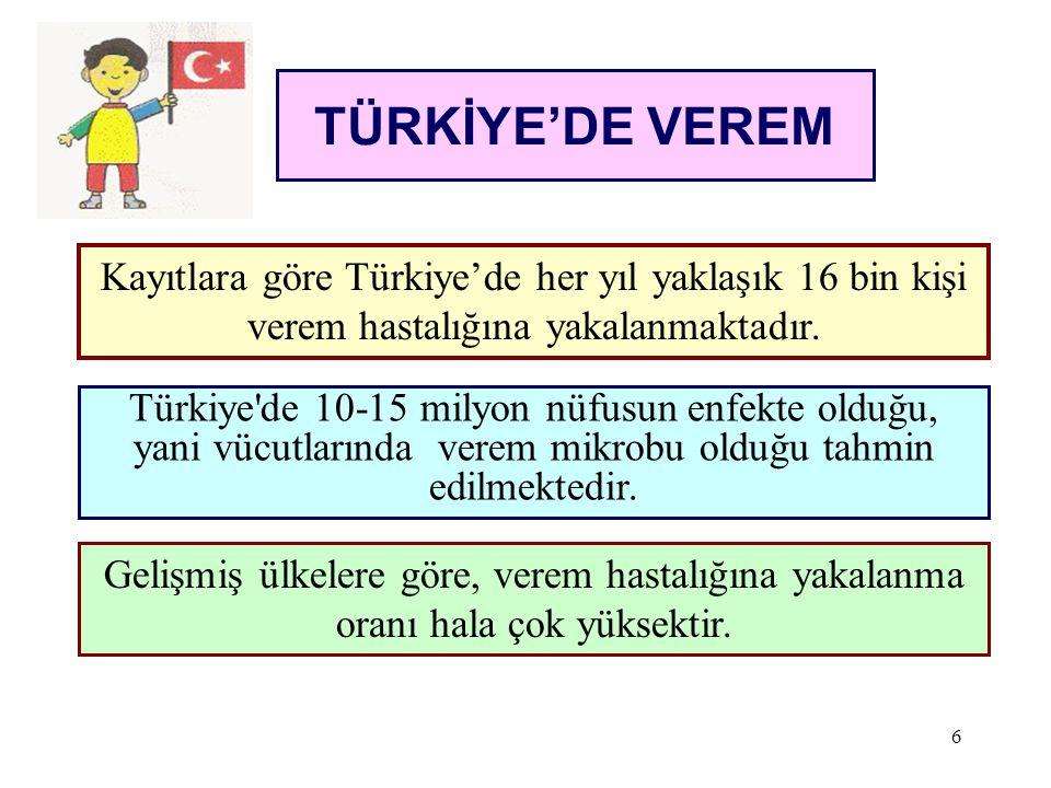 TÜRKİYE'DE VEREM Kayıtlara göre Türkiye'de her yıl yaklaşık 16 bin kişi verem hastalığına yakalanmaktadır.
