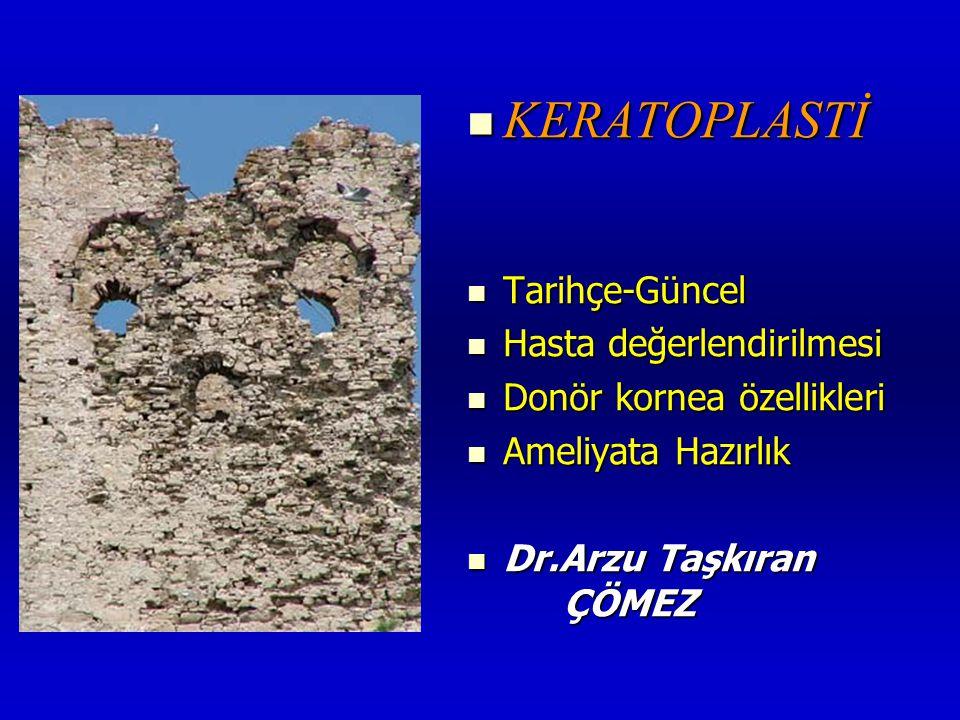 KERATOPLASTİ Tarihçe-Güncel Hasta değerlendirilmesi