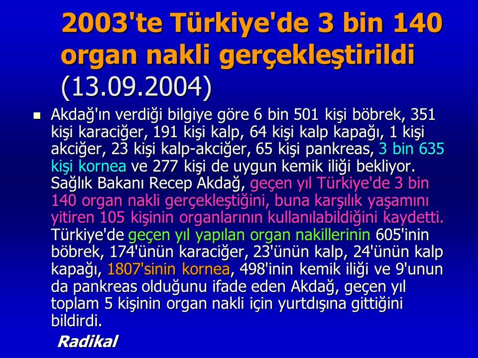 2003 te Türkiye de 3 bin 140 organ nakli gerçekleştirildi (13.09.2004)