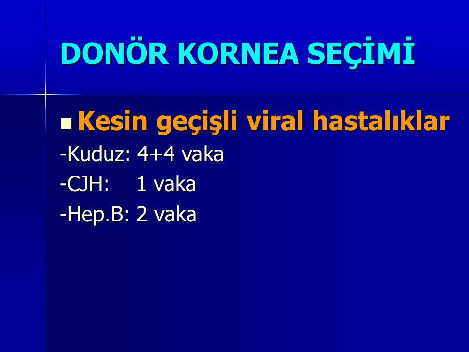 DONÖR KORNEA SEÇİMİ Kesin geçişli viral hastalıklar -Kuduz: 4+4 vaka