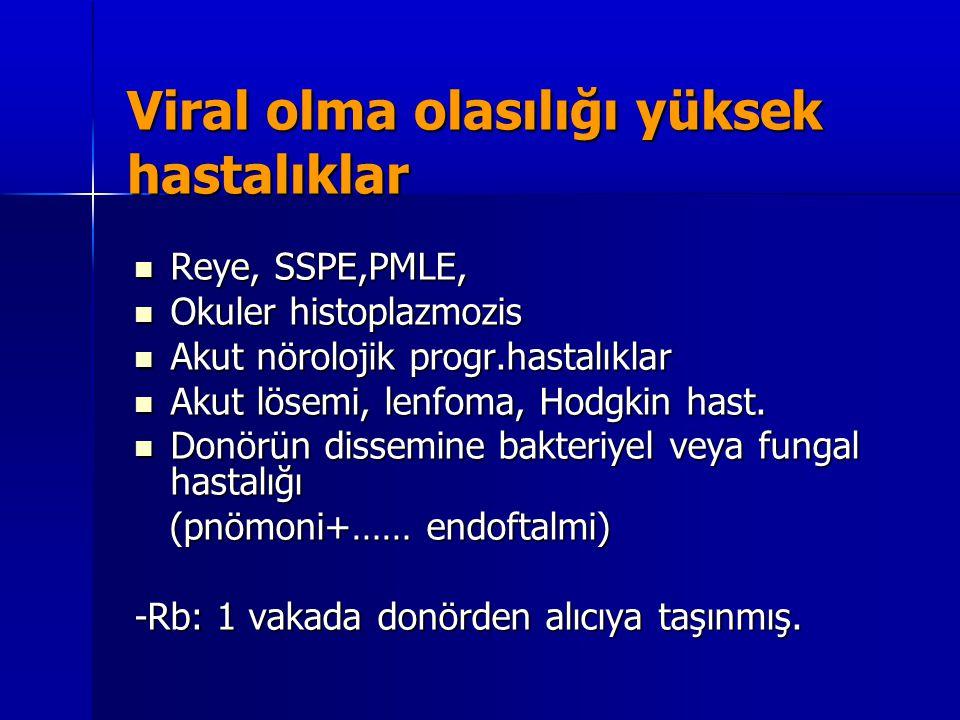 Viral olma olasılığı yüksek hastalıklar