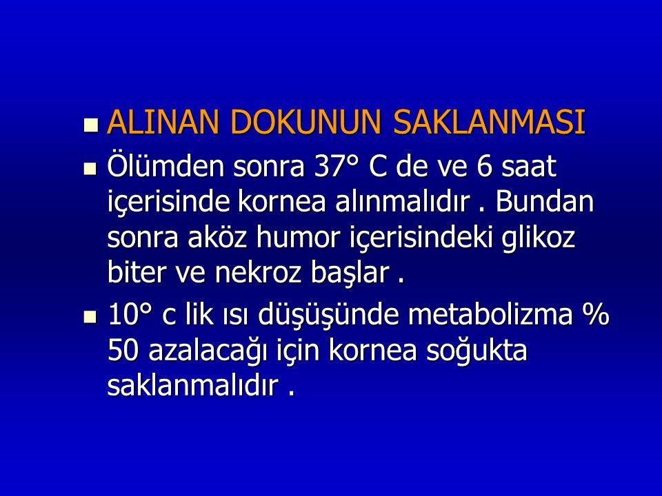 ALINAN DOKUNUN SAKLANMASI