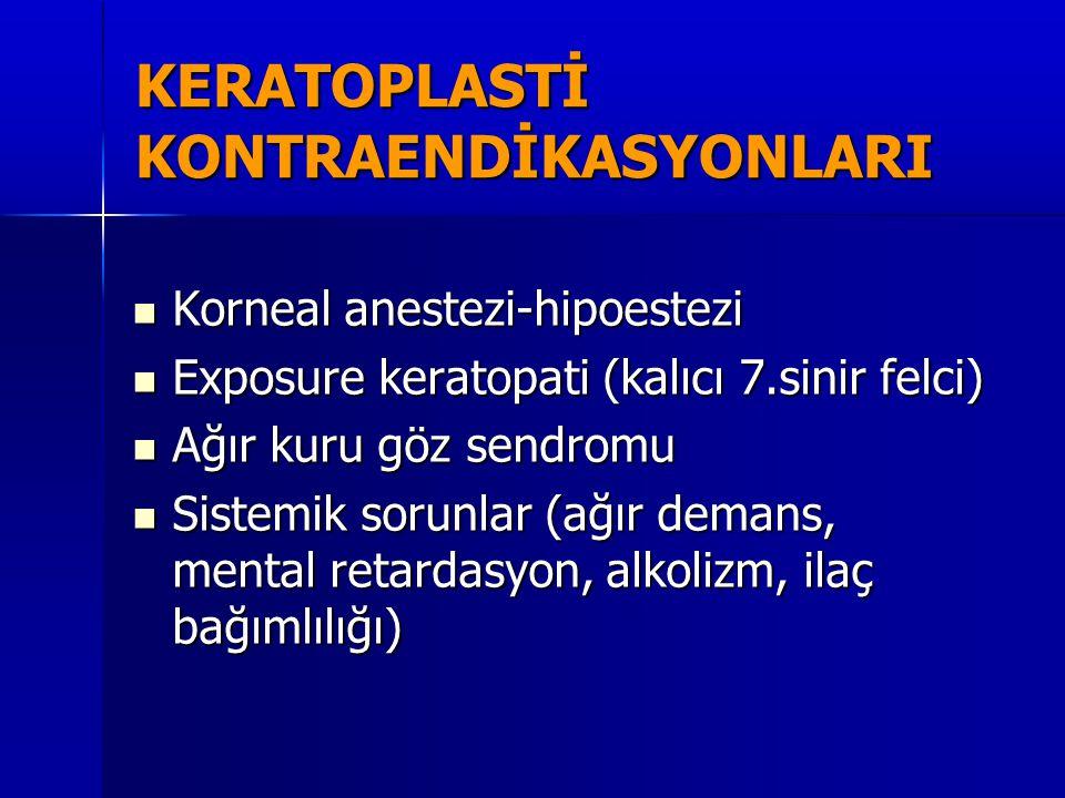 KERATOPLASTİ KONTRAENDİKASYONLARI