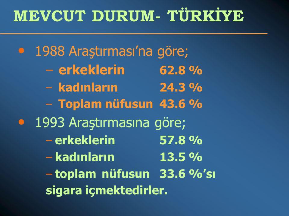 MEVCUT DURUM- TÜRKİYE 1988 Araştırması'na göre;