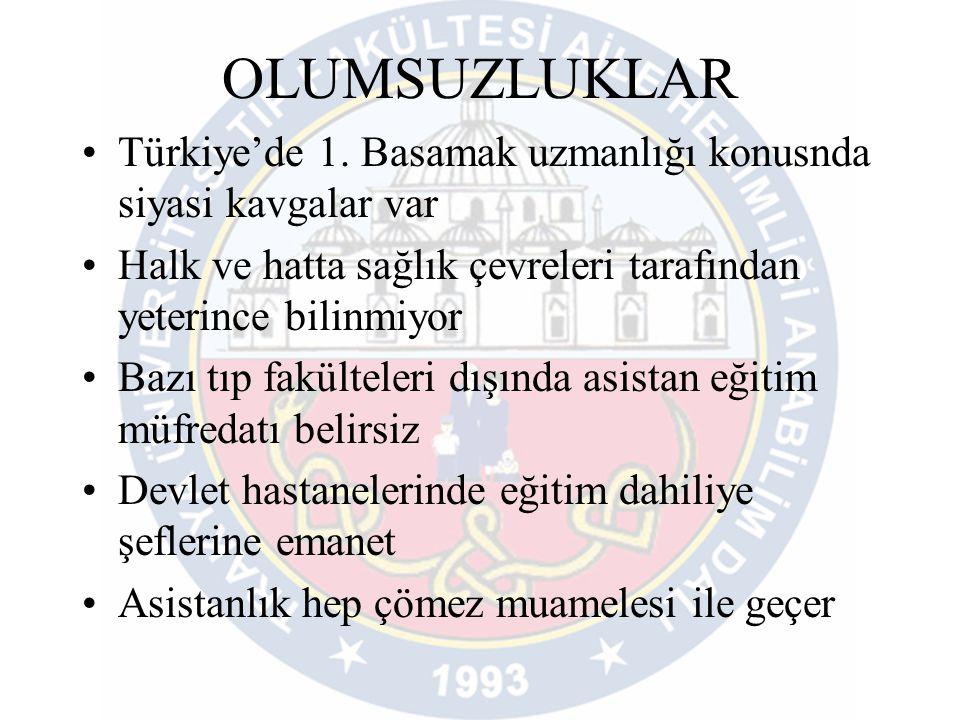 OLUMSUZLUKLAR Türkiye'de 1. Basamak uzmanlığı konusnda siyasi kavgalar var. Halk ve hatta sağlık çevreleri tarafından yeterince bilinmiyor.