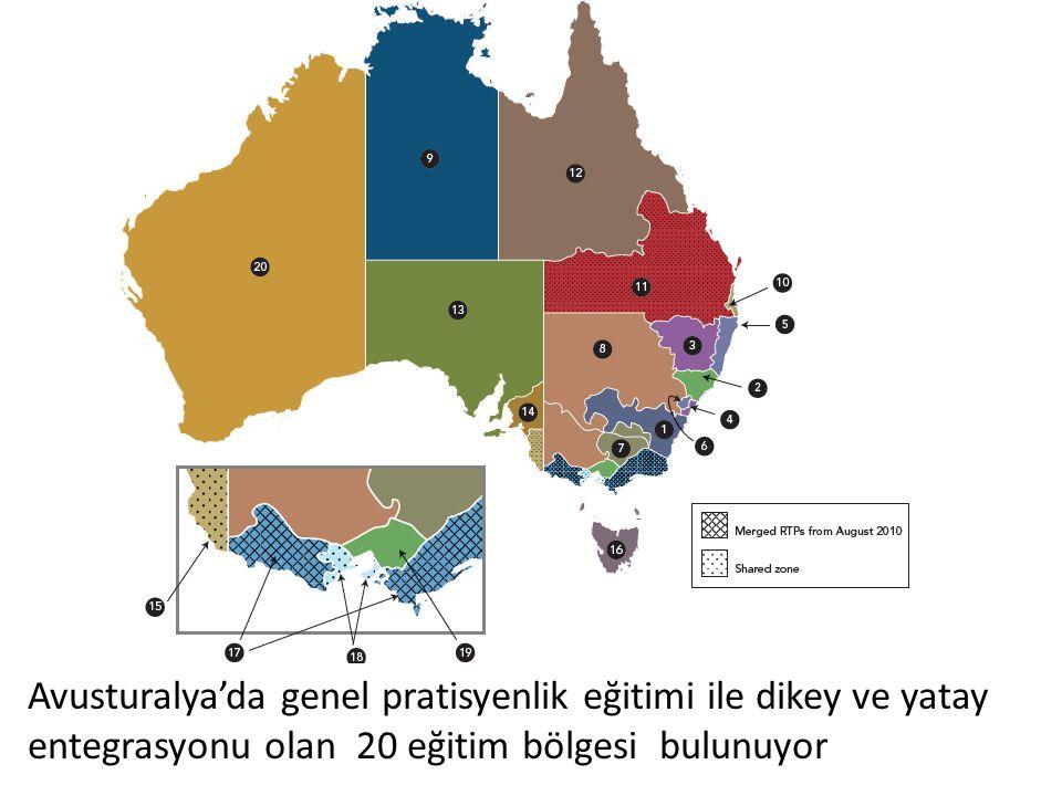 Avusturalya'da genel pratisyenlik eğitimi ile dikey ve yatay entegrasyonu olan 20 eğitim bölgesi bulunuyor