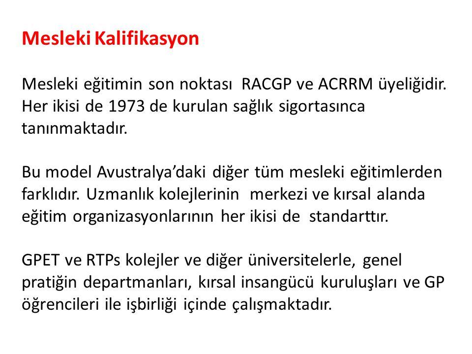 Mesleki Kalifikasyon Mesleki eğitimin son noktası RACGP ve ACRRM üyeliğidir.